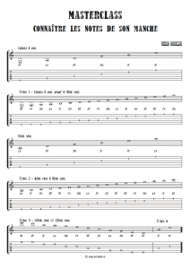exercices note du manche guitare