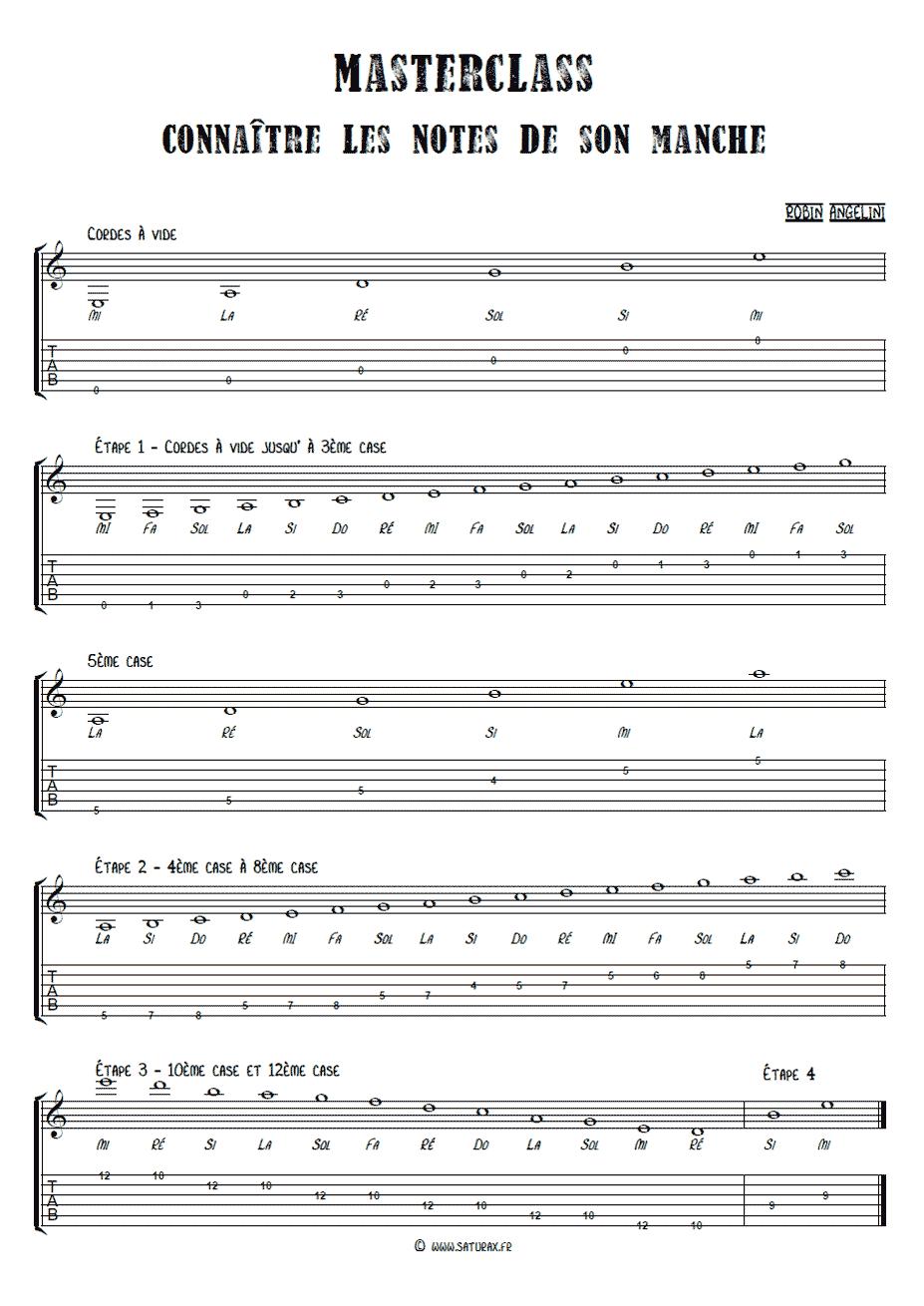 exercices note manche guitare